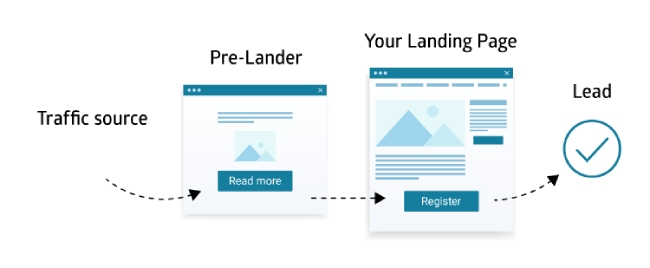 5-Pre-Landers