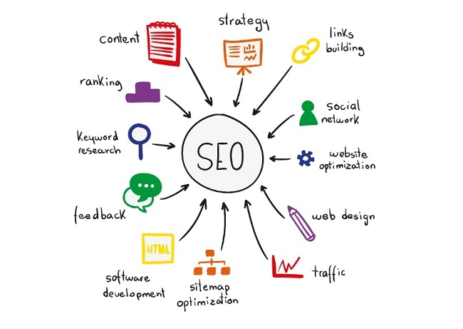 the-new-guide-to-seo-what-is-seo