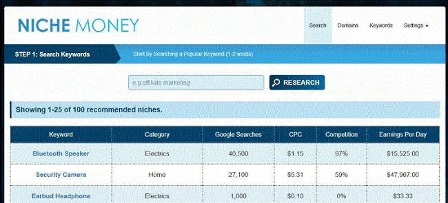 affiliate-traffic-bots-niche-money