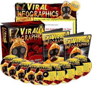 ez-viral-infographics-plr-featured