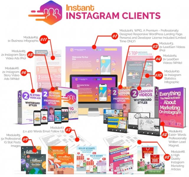 instant-instagram-clients-plr-featured
