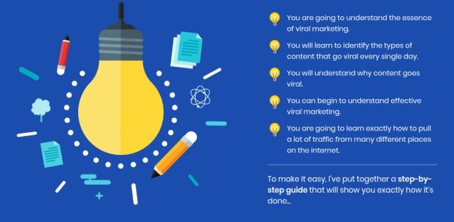 online-viral-marketing-secrets-how-it-works