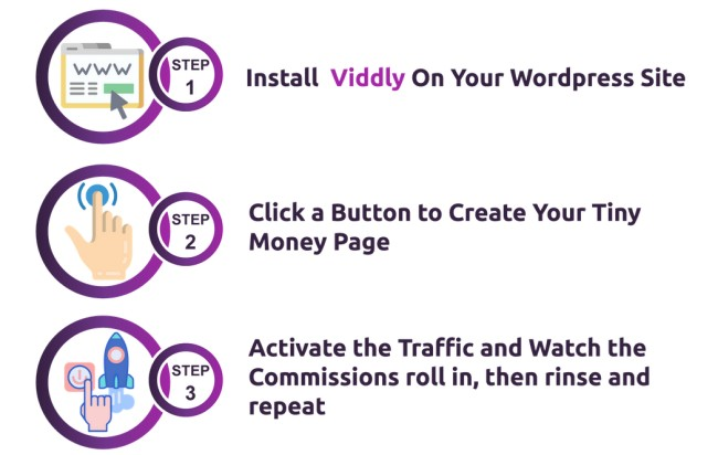 viddly-how-it-works
